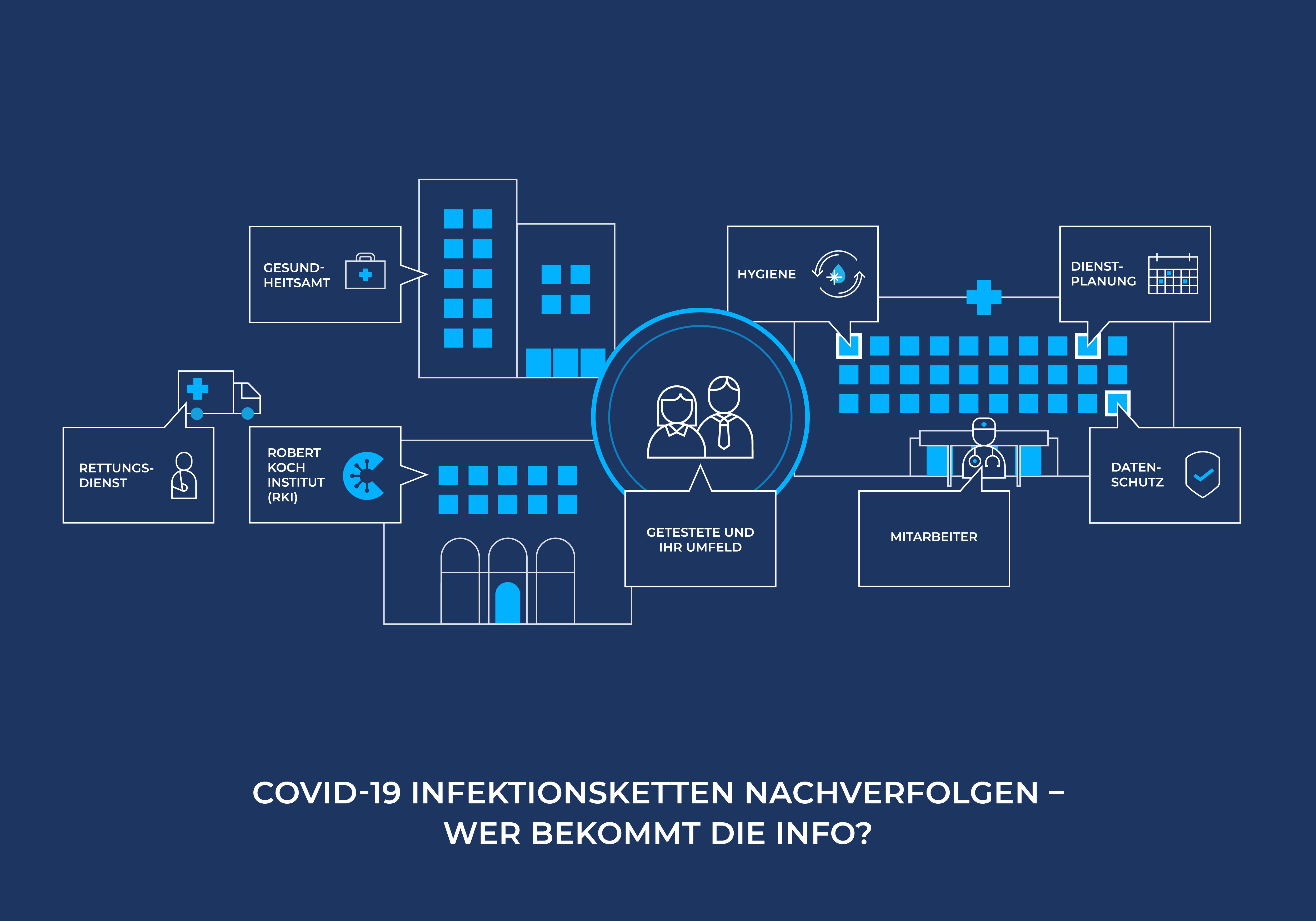 Infographik_Covid