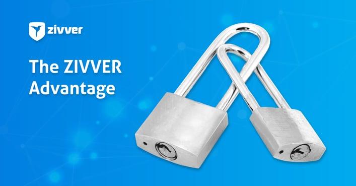 Zivver's secure communication platform is a market leader